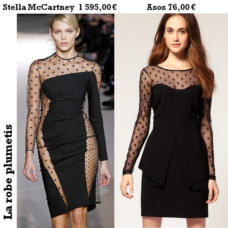 shopping alternatif : la robe plumetis Stella McCartney