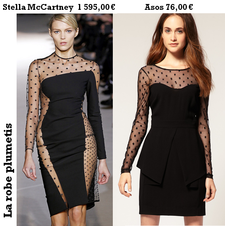 shopping alternatif : la robe plumetis Stella McCartney